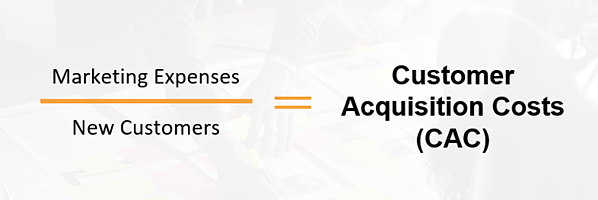 Customer Acquisition Costs (CAC)