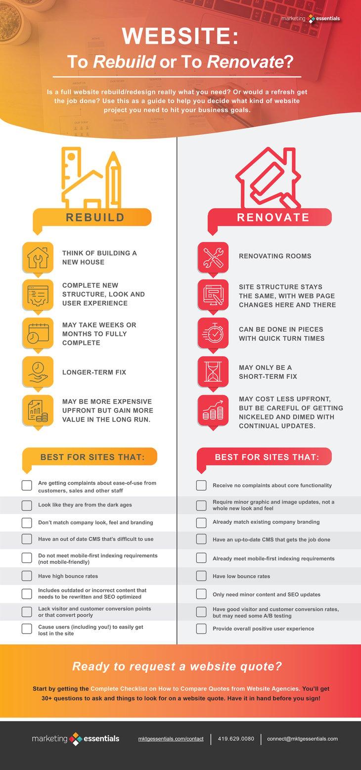 website: rebuild or renovate?